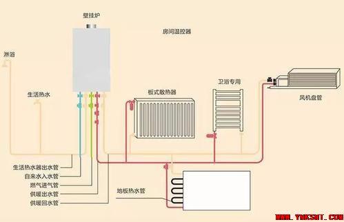 在云南昆明解决壁挂炉频繁启动的方法-云南专业净水地暖新风空调