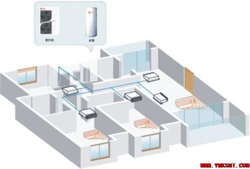 两联供与三联供的使用与优点解析-云南专业净水万博官方网址电脑版新风空调