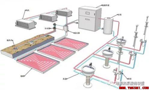快速搞懂空气源热泵两联供系统的工作原理-云南专业净水地暖新风空调