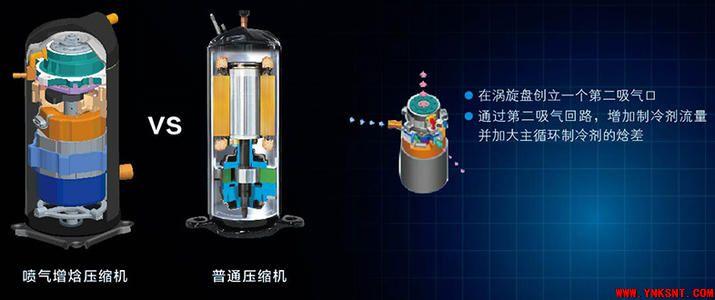 压缩机喷气增焓技术原理-云南专业净水万博官方网址电脑版污水水处理