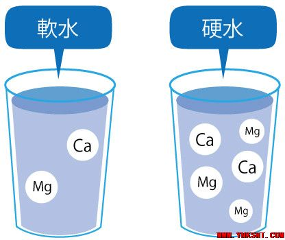 【硬水】对人有什么影响?-云南专业净水万博官方网址电脑版污水水处理