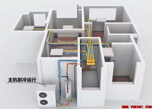 空气源热泵万博官方网址电脑版空调两联供系统的设计与施工教程-云南专业净水万博官方网址电脑版污水水处理