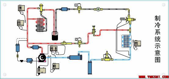 9种供暖制冷方案优缺点,一定要懂!-云南专业净水万博官方网址电脑版污水水处理