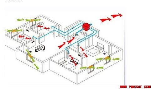 自净时间与换气次数之间的关系-云南专业净水万博官方网址电脑版污水水处理
