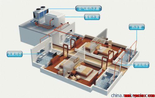空气能热泵九大热门科普知识全在这里-云南专业净水万博官方网址电脑版污水水处理