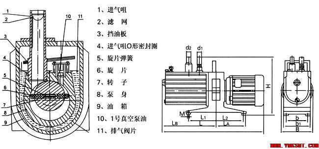 各类泵的启停步骤与事故处理-云南专业净水